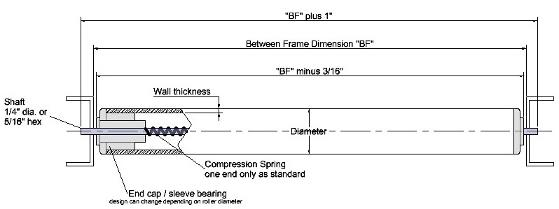 Light Duty Roller Diagram